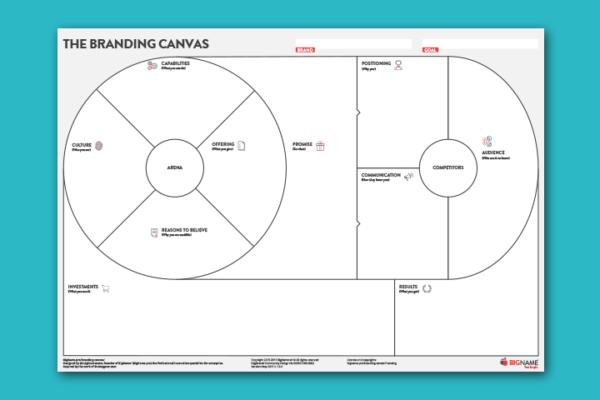 branding canvas thumbnail