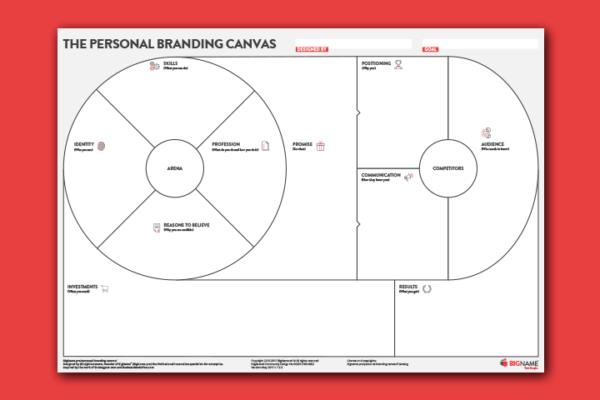 personal branding canvas thumbnail