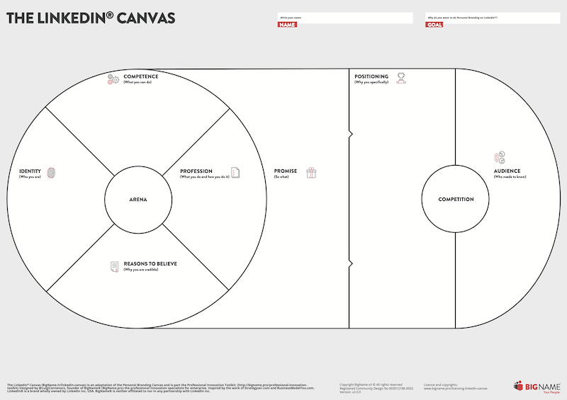 The LinkedIn® Canvas